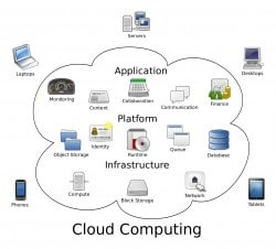 Cloud-Computing (by Sam Johnston)