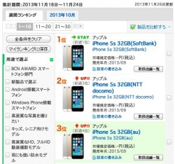 iPhone 5s & iPhone 5c absolute Verkaufsschlager in Japan