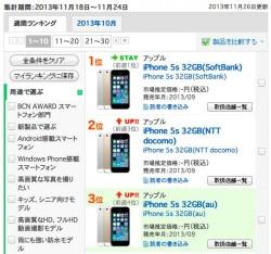 iOS-Devices: 80-Prozent-Anteil an mobilen Black Friday Sales