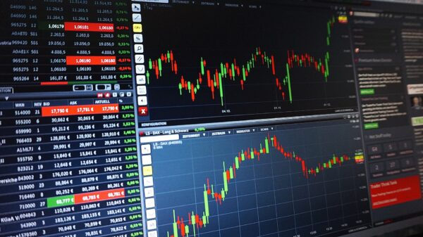 Forex Day-Trading